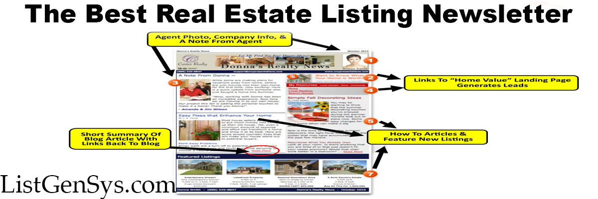 real estate newsletter listing generation system